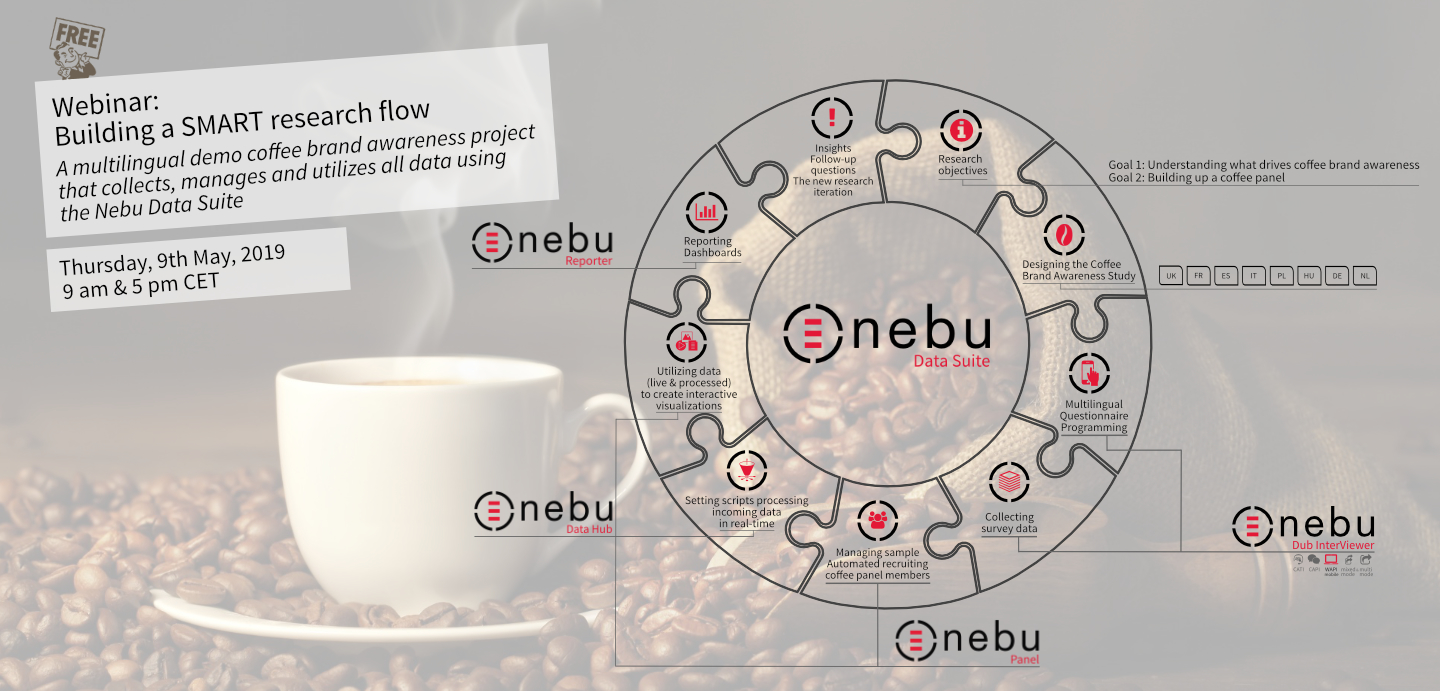 Watch the recording from the webinar to discover Nebu's demo coffee brand awareness project