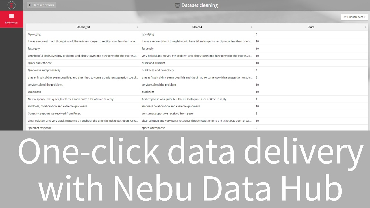 data delivery with Nebu Data Hub