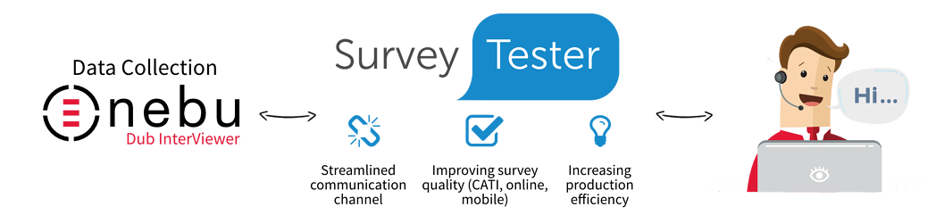 Key benefits of using SurveyTester