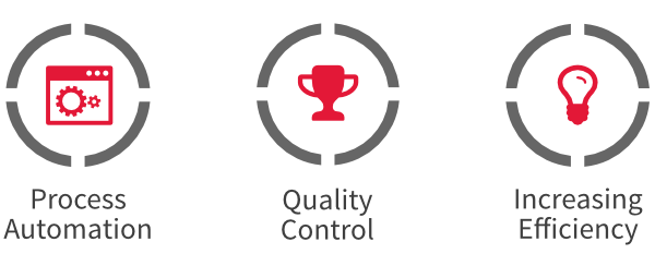 Process Automation, Quality Control, Increasing Efficiency