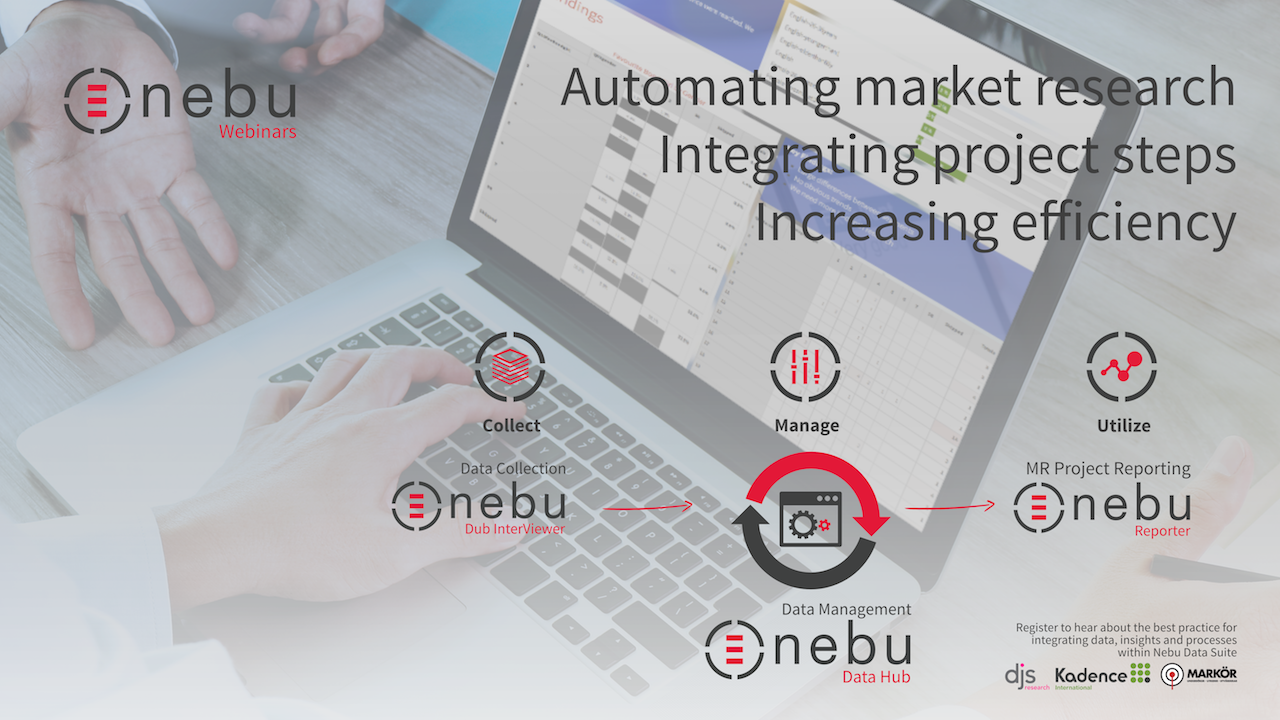 Automating market research and integrating insights