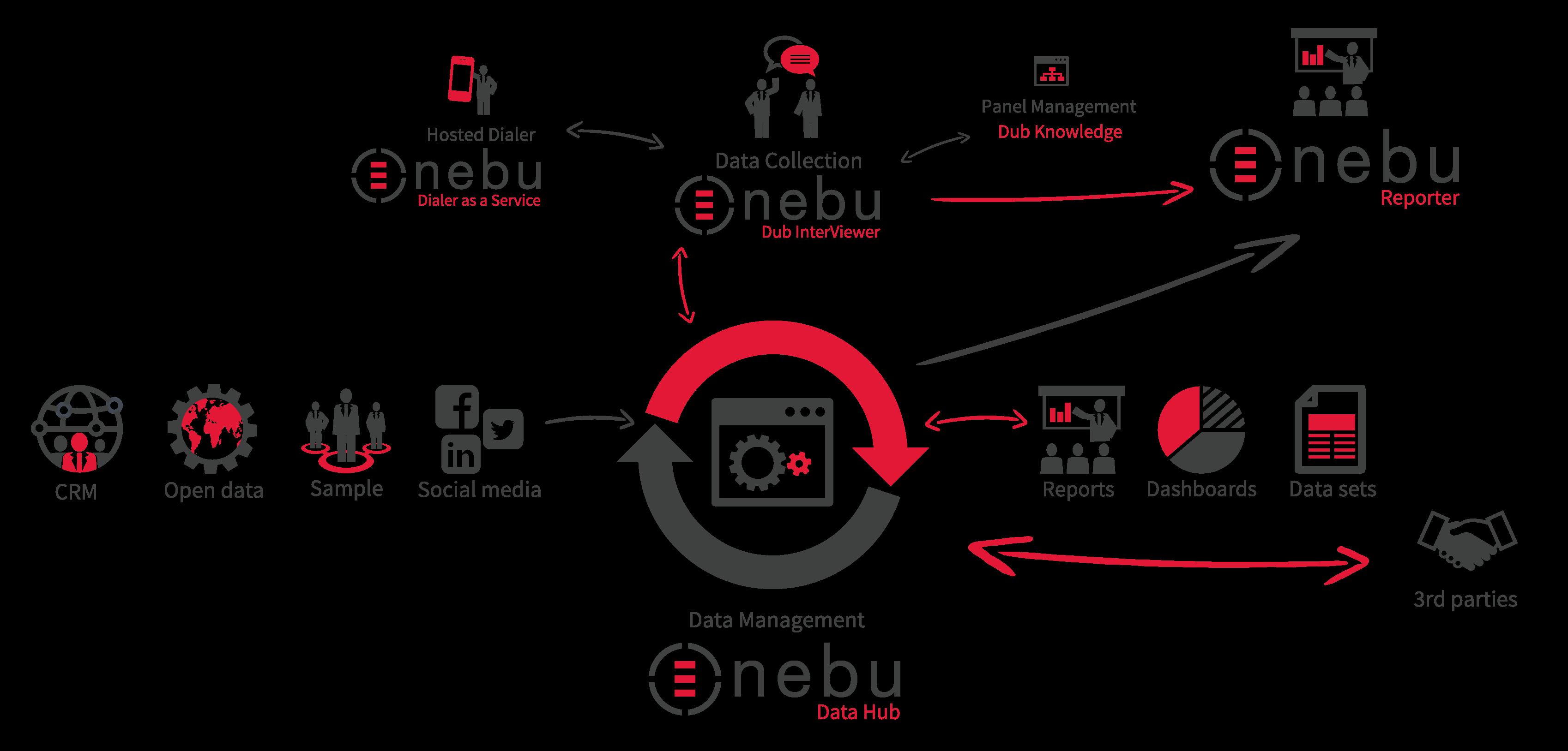 NebuProductsInfographic_CMU+NR - Nebu-PDF-2017-6v2.png
