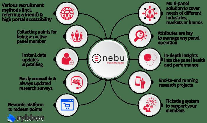 NebuRybbonGraph4